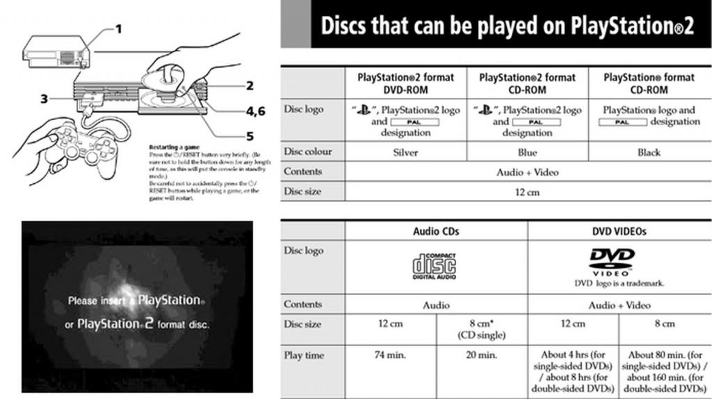 playstation-2-ps2-20-anos-fatos-curiosos-dvd-player-disco